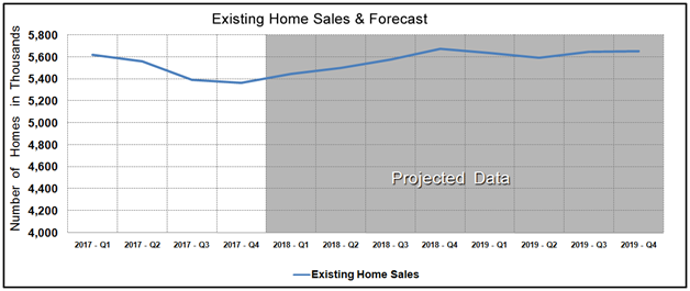 Vero Beach Real Estate, the tale of two markets